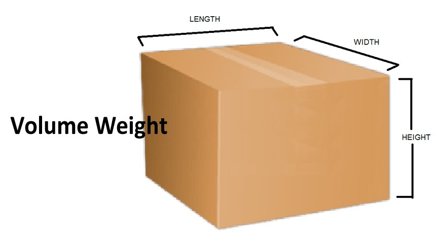 How to calculate shipping weight?